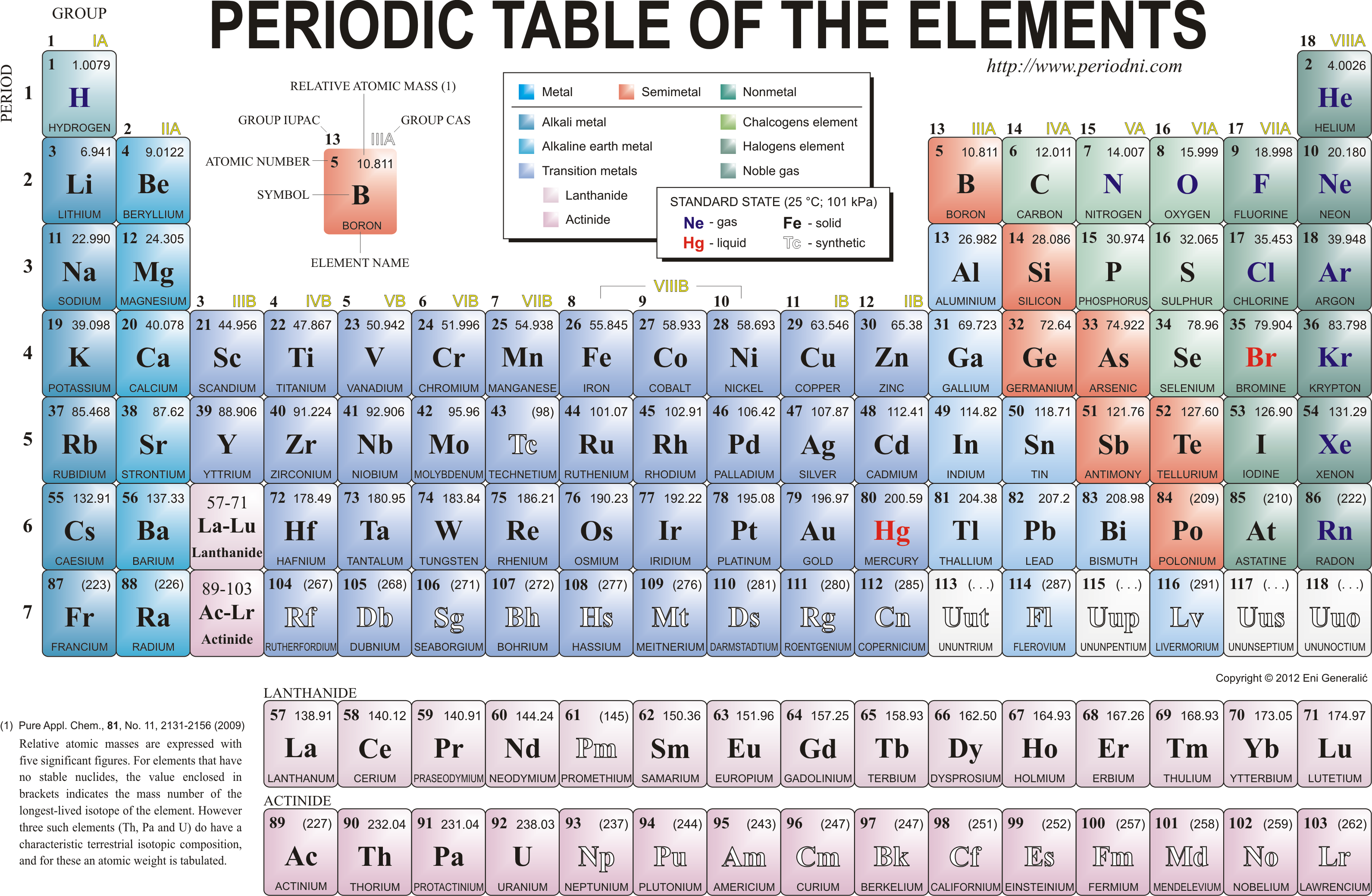 picture relating to Printable Periodic Table Color called Obtain printable supplies - EniG. Periodic Desk of the