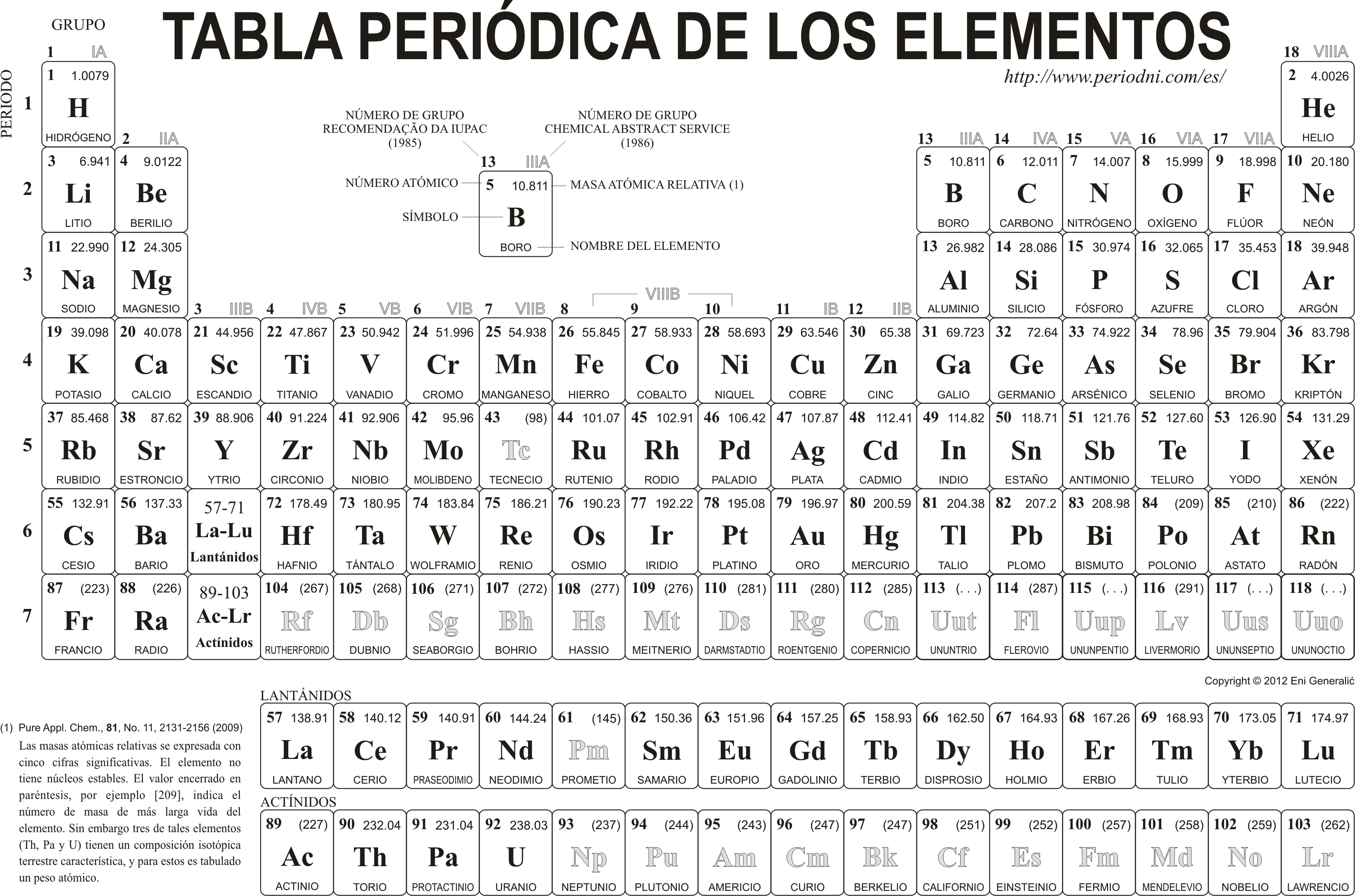 New periodic table pdf sargent welch periodic sargent pdf table welch periodic periodico blanco en archivo 146 descargar kb pdf del sistema plantilla gamestrikefo Image collections