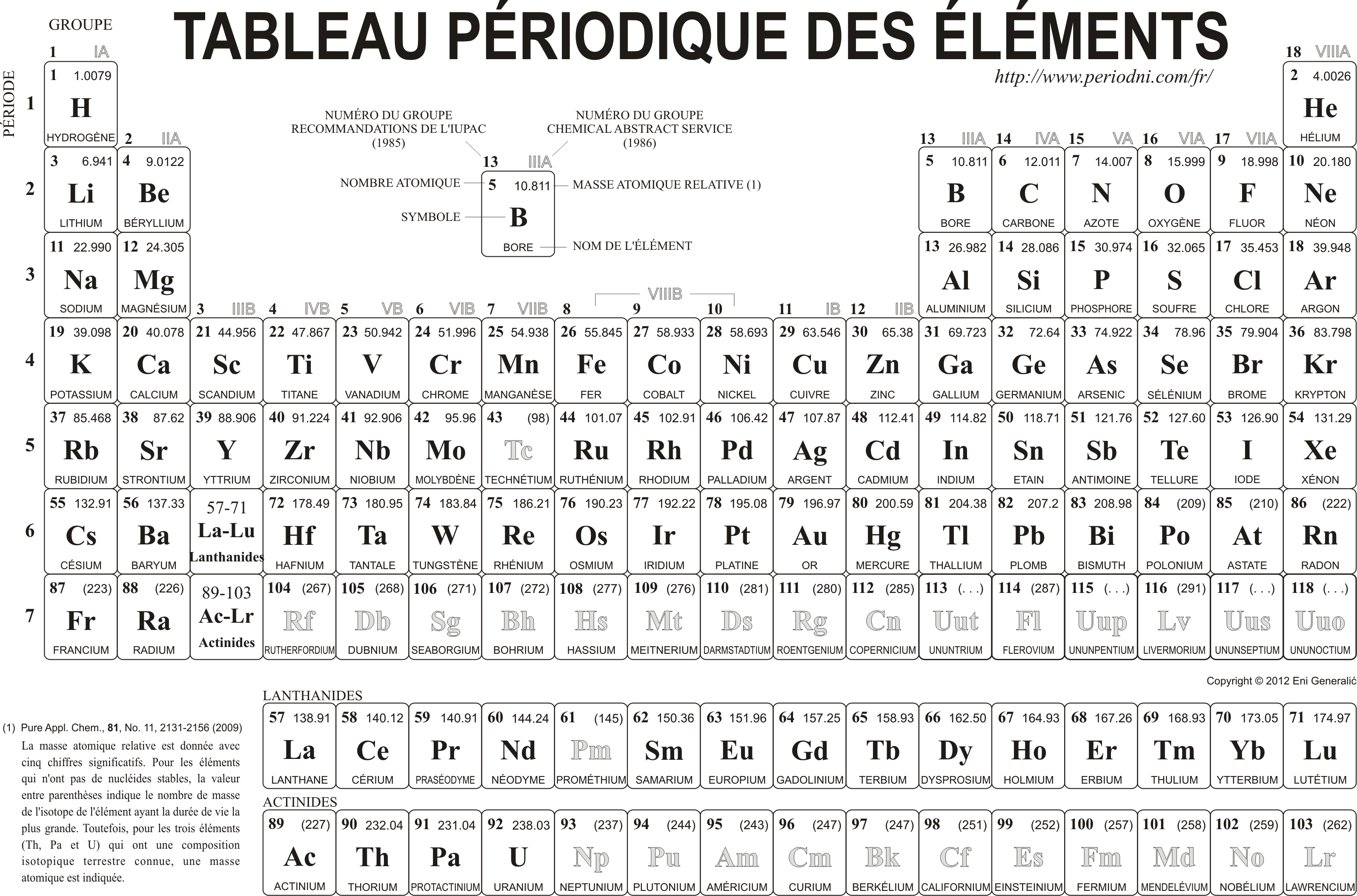 Classification Periodique Des Elements Pictures to pin on Pinterest