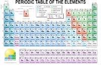 Download Printable Materials Enig Periodic Table Of The Elements