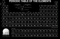 Periodic table for dark backgrounds