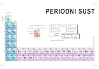 Periodni sustav u 32 kolone - dvije stranice