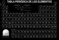 tabla peridica para fondos oscuros - Tabla Periodica En Negro Y Blanco