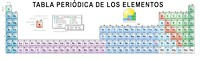 Tabla periódica de 32 columnas