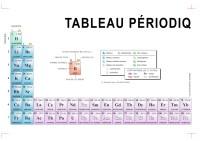 Drivers For Download: TABLEAU PERIODIQUE DES ELEMENTS PDF