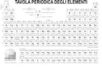 Materiali stampabili per il download enig tavola periodica degli elementi - Tavola numeri di ossidazione ...