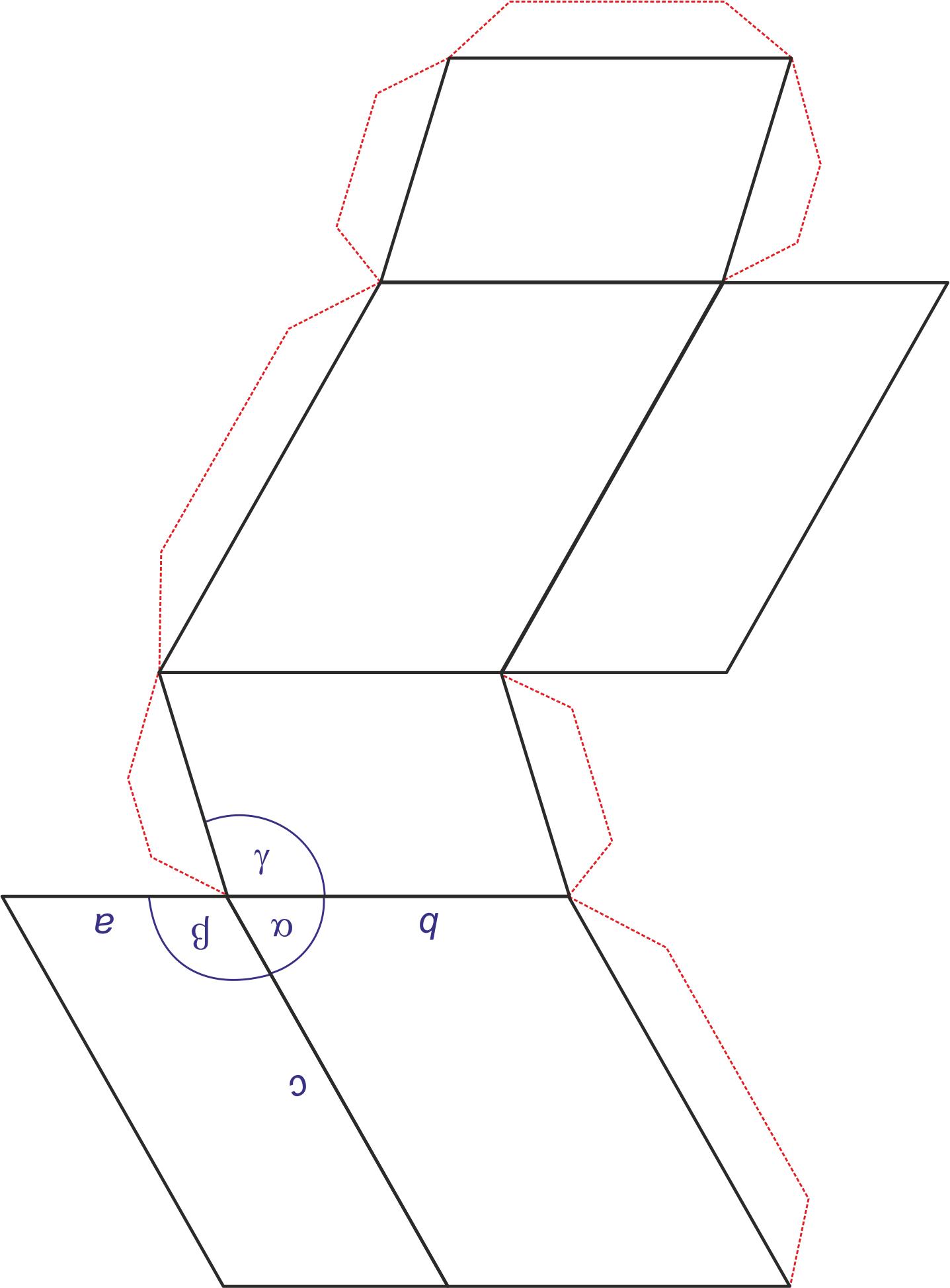 Model od papira triklinske jedinične ćelije