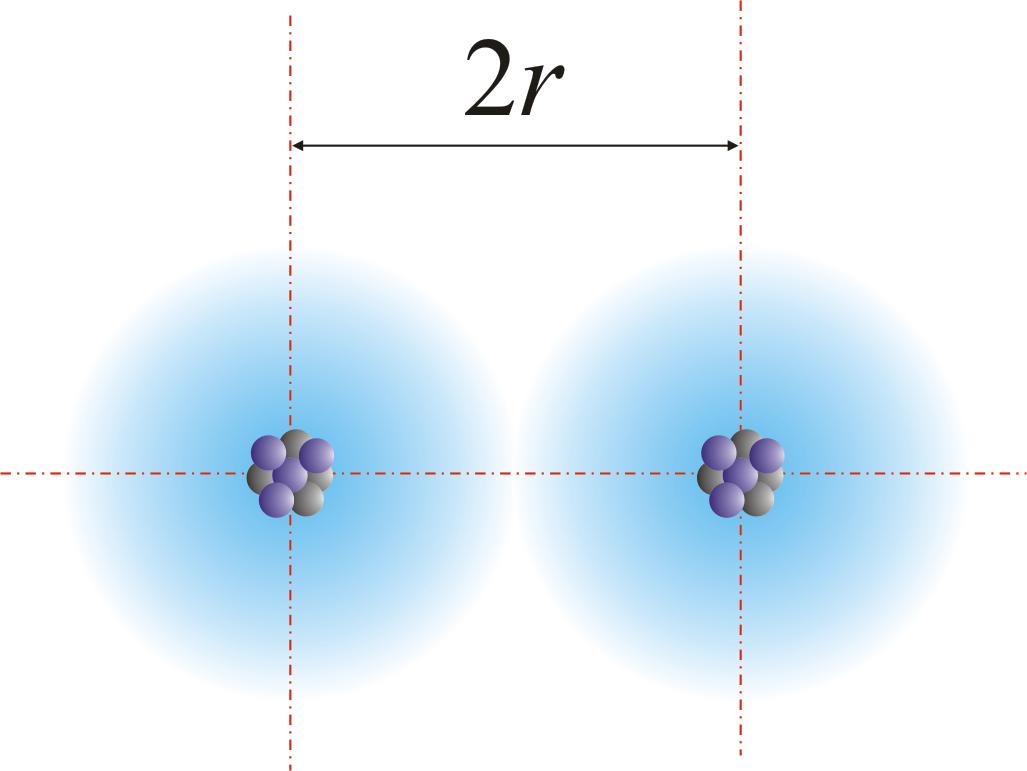 Radijus atoma