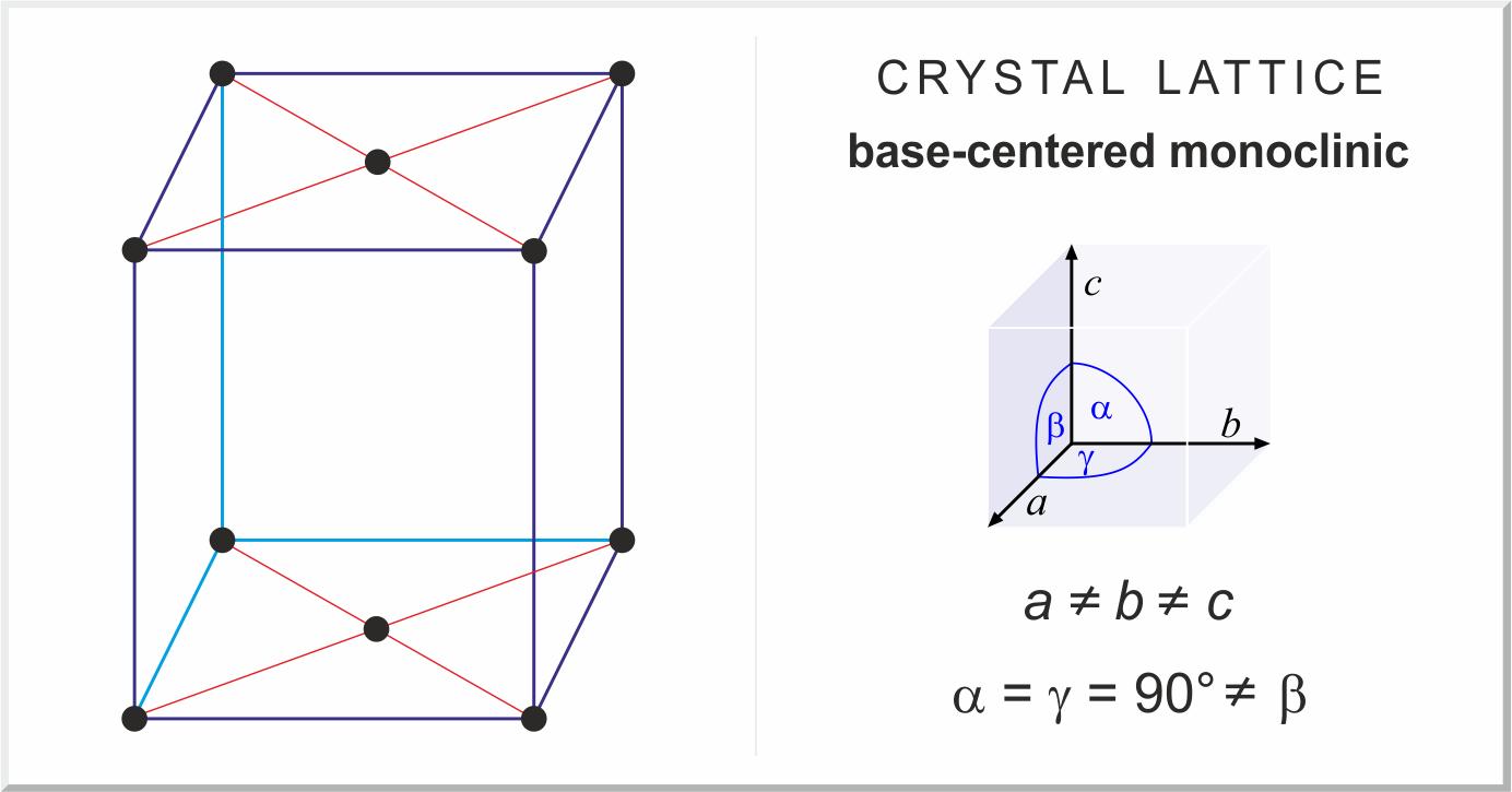 Base-centered monoclinic lattice