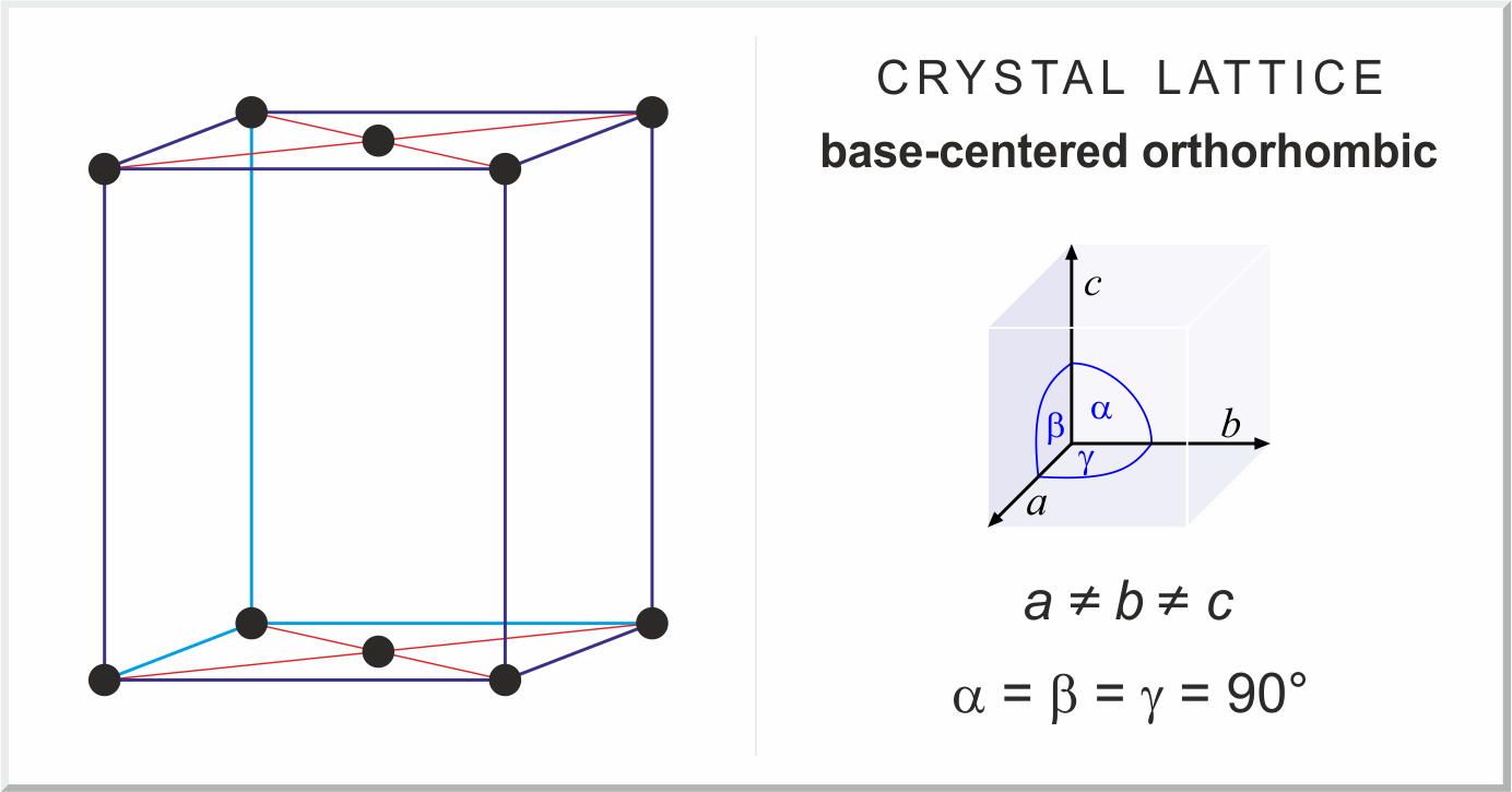 Direct download link: https://www.periodni.com/gallery/base-centered_orthorhombic_lattice.png