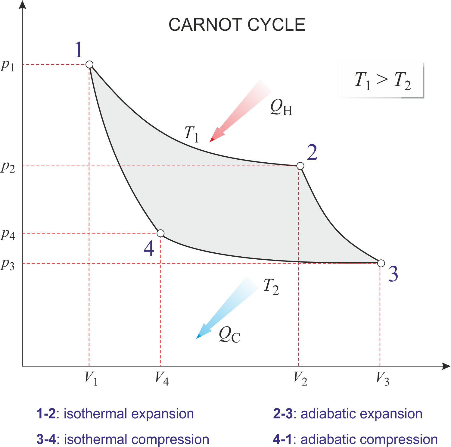 machine cycle definition