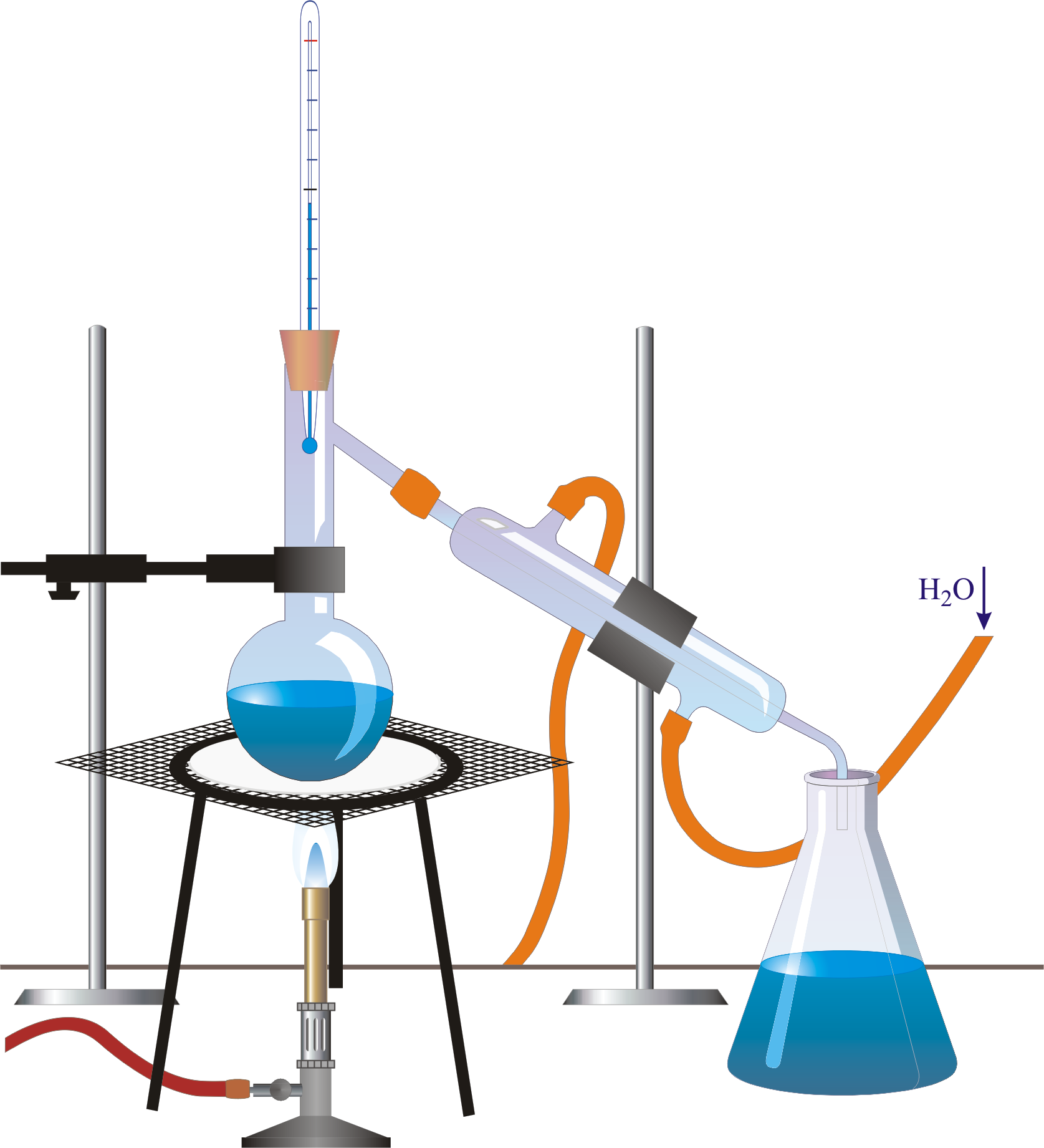 all about distillation Reflux and distillation are two chemistry lab techniques which involve boiling and condensing of a solution reflux helps complete a reaction and distillation separates components of a mixture.
