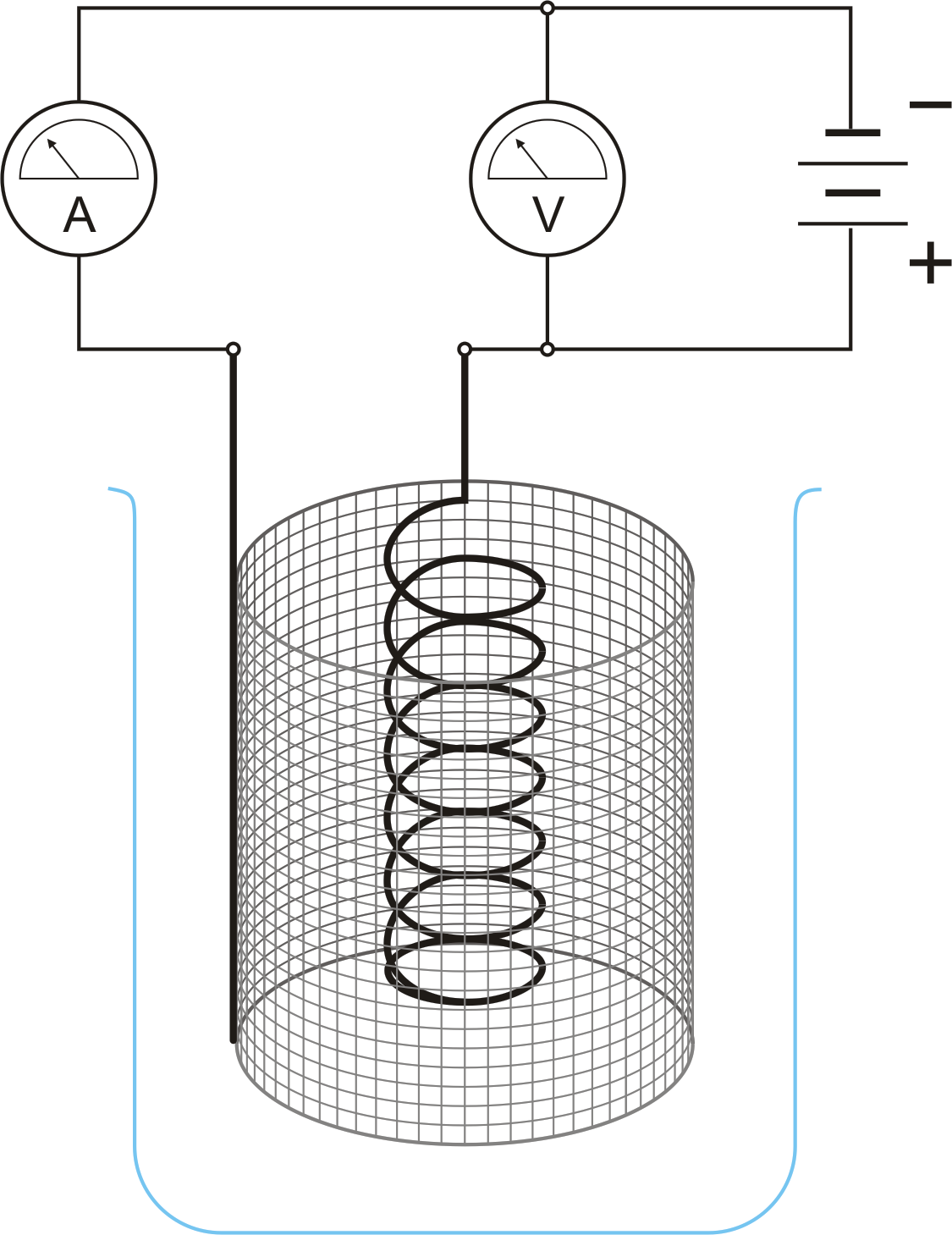 Electrogravimetry