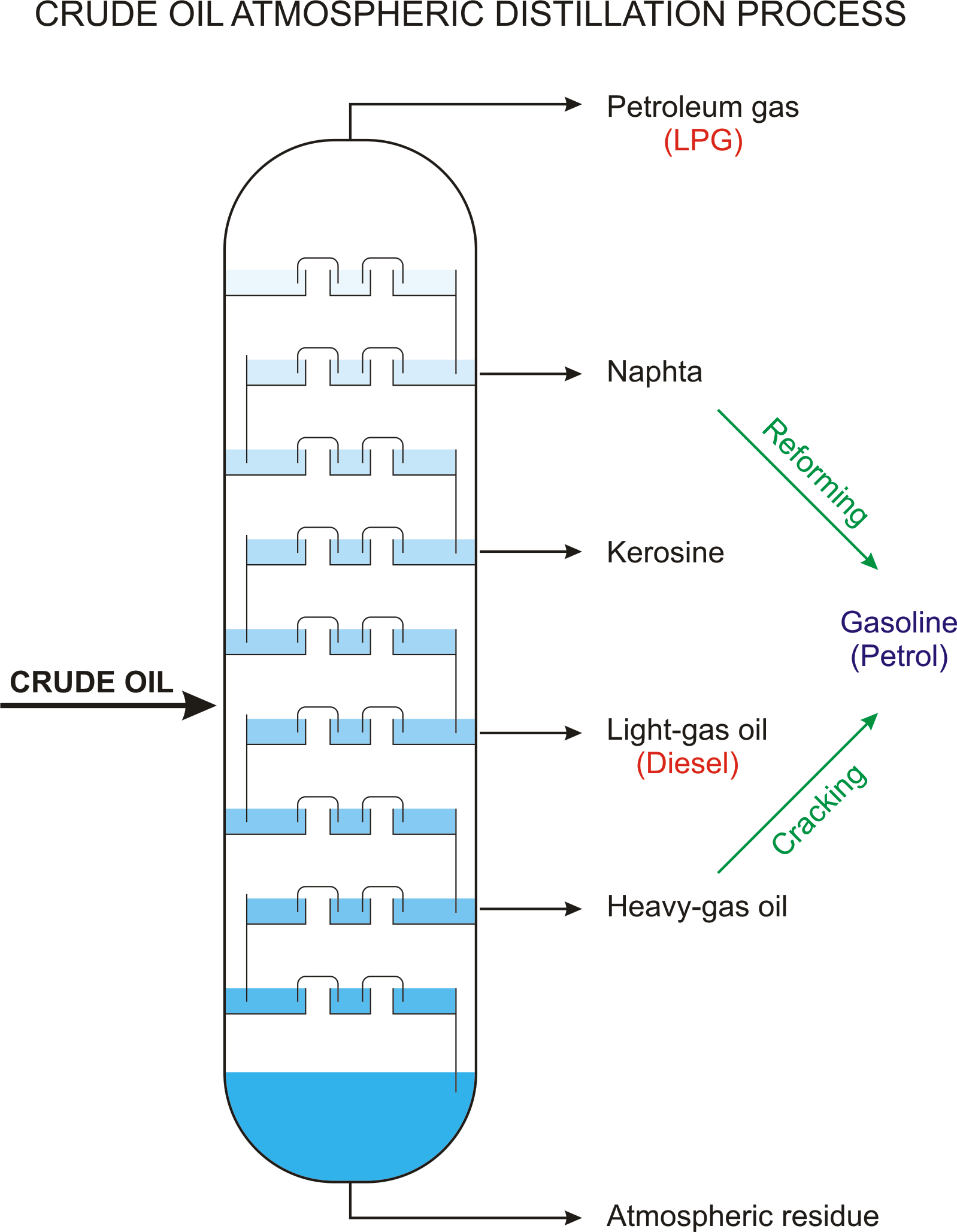 A19CL60 VS together with Index in addition PL C 18W 827 ALTO 2 PIN moreover Glossary likewise How Does A Fluorescent Light Work. on phase out of incandescent light bulbs