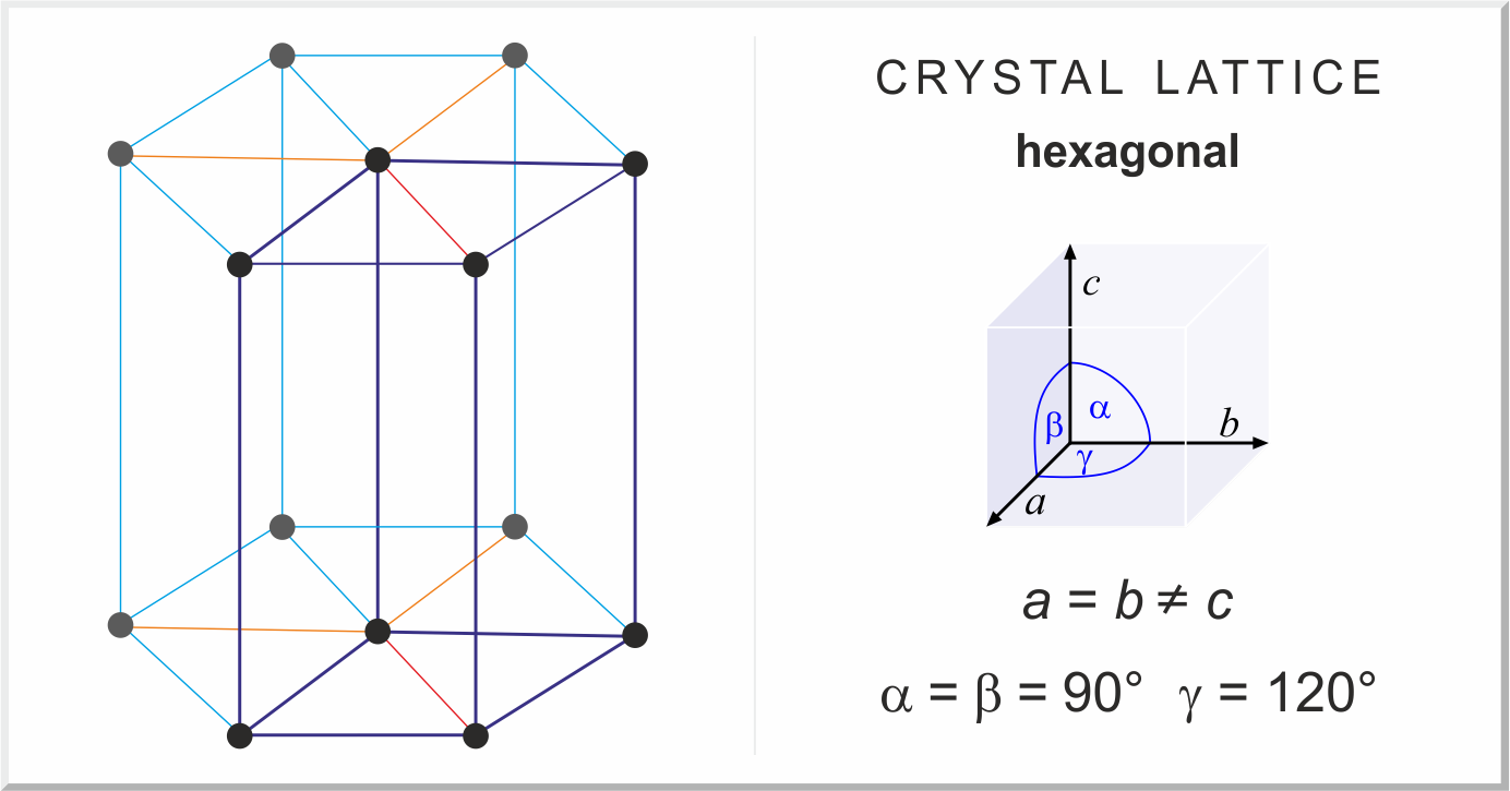 Direct download link: https://www.periodni.com/gallery/hexagonal_lattice.png