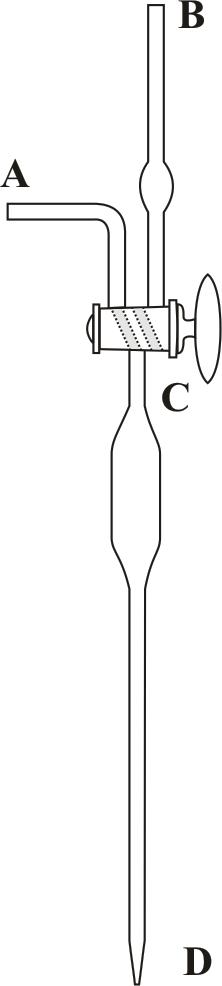 Knudsenova pipeta