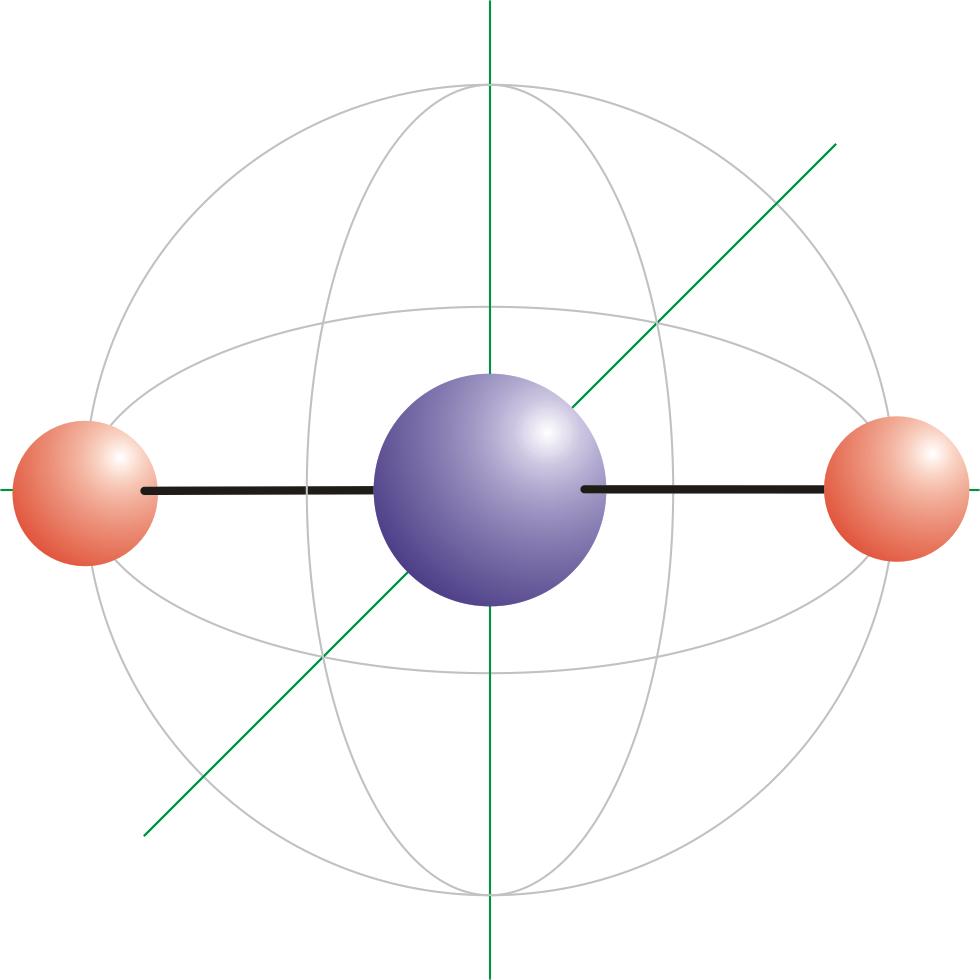 Linearna geometrija molekule