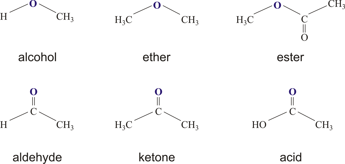 Organic Compounds Liquid At Room Temperature