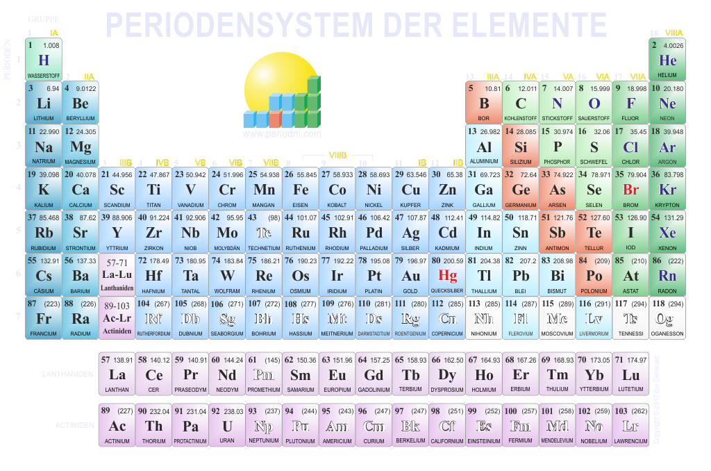 Direct download link: https://www.periodni.com/gallery/periodensystem-1024x678-dunklen_hintergrund.png