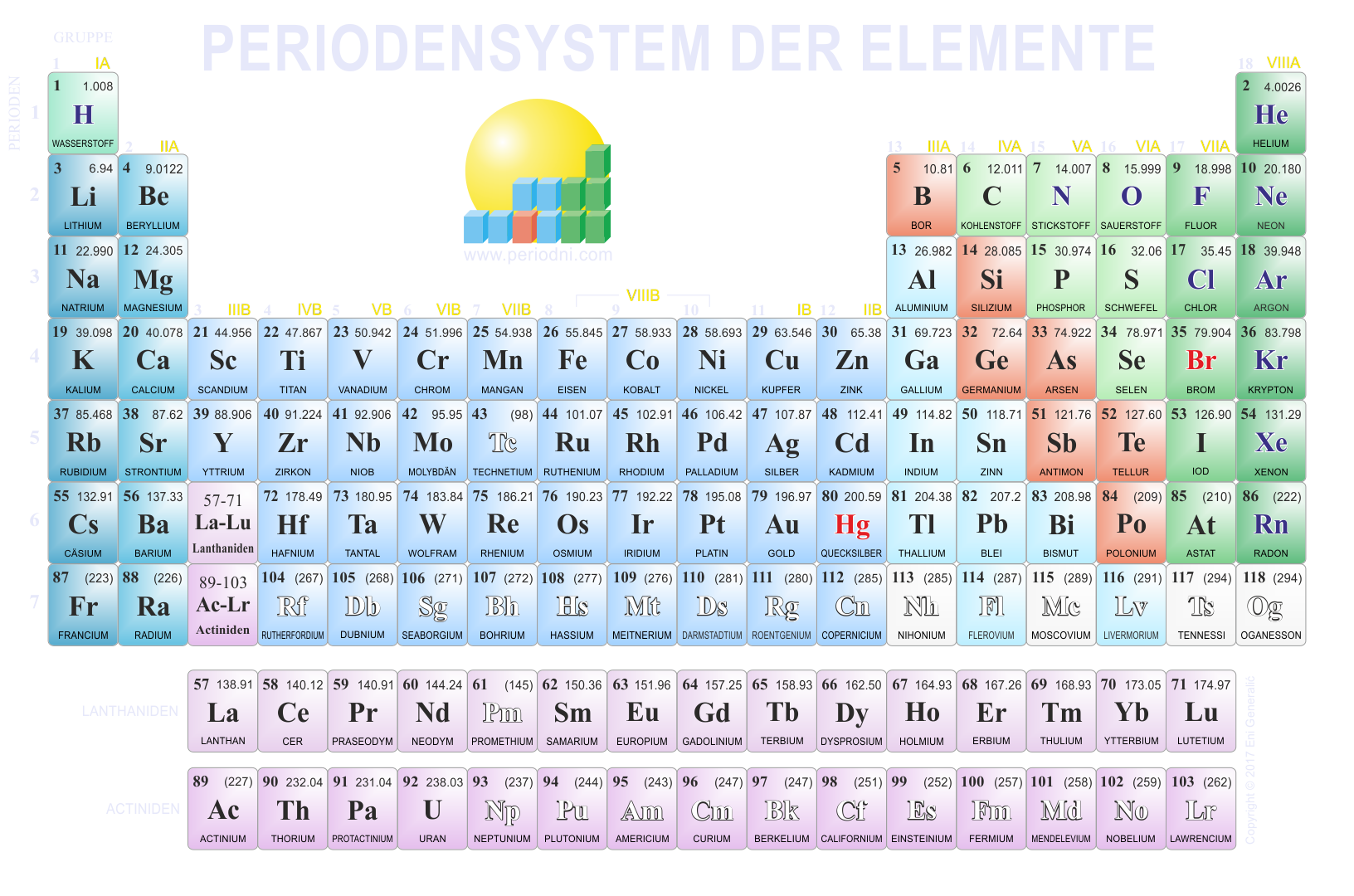 Direct download link: https://www.periodni.com/gallery/periodensystem-1632x1080-dunklen_hintergrund.png