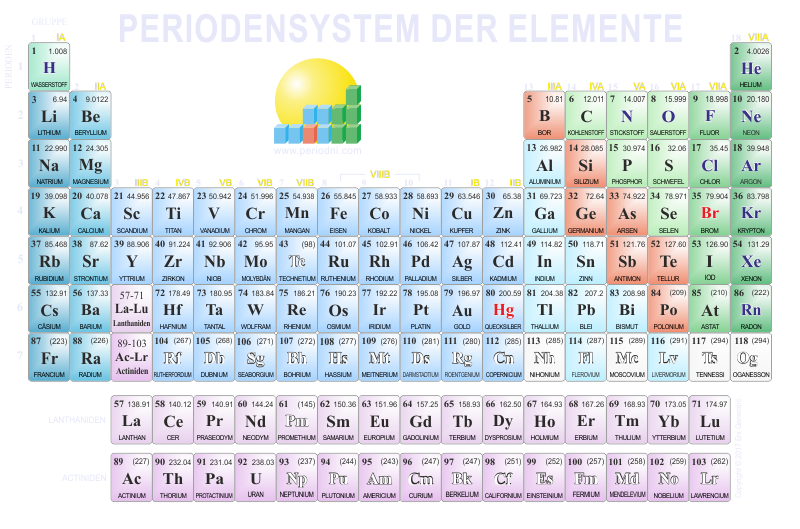 Direct download link: https://www.periodni.com/gallery/periodensystem-800x529-dunklen_hintergrund.png