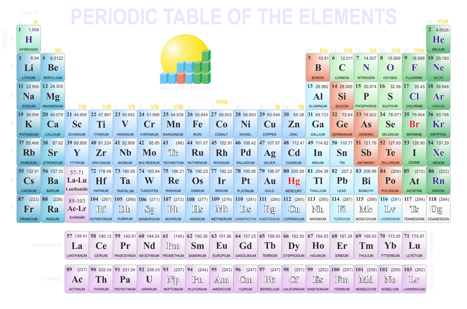 Direct download link: https://www.periodni.com/gallery/periodic_table-1632x1080-dark_background.png