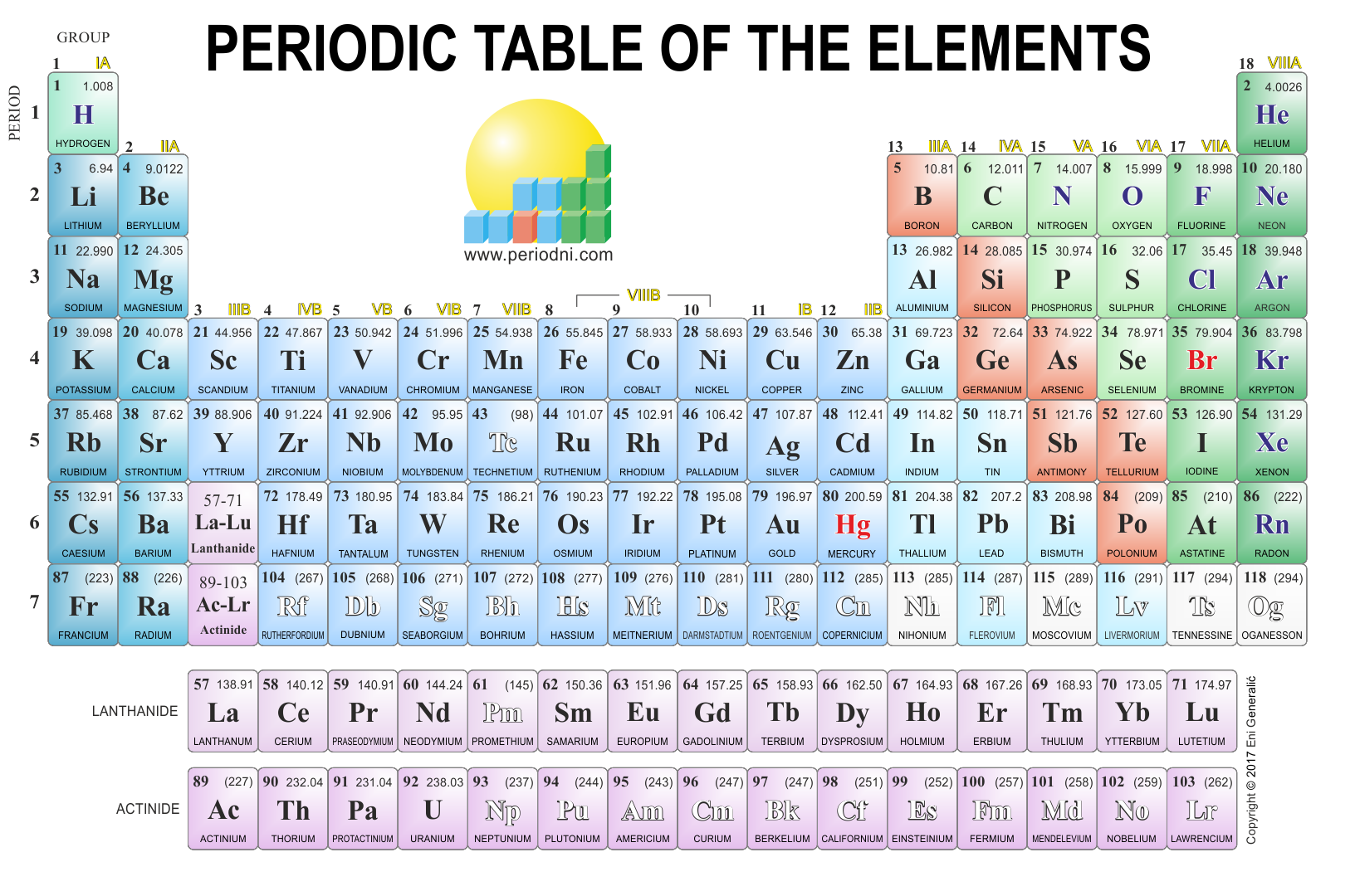 Direct download link: https://www.periodni.com/gallery/periodic_table-1632x1080-light_background.png