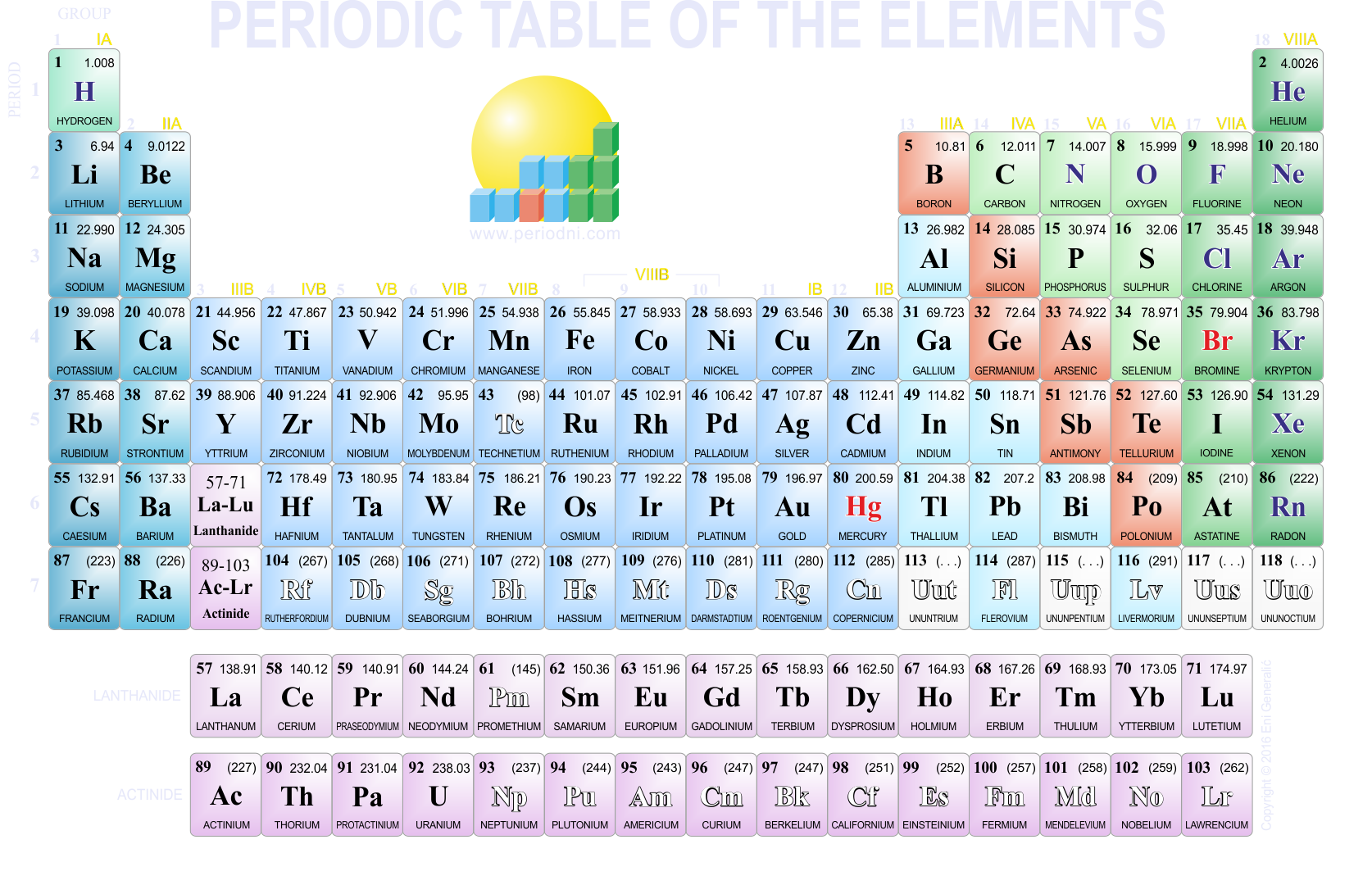 Download periodictable 1674x1080 darkbackgroundg image from direct download link httpsperiodnigallery gamestrikefo Choice Image