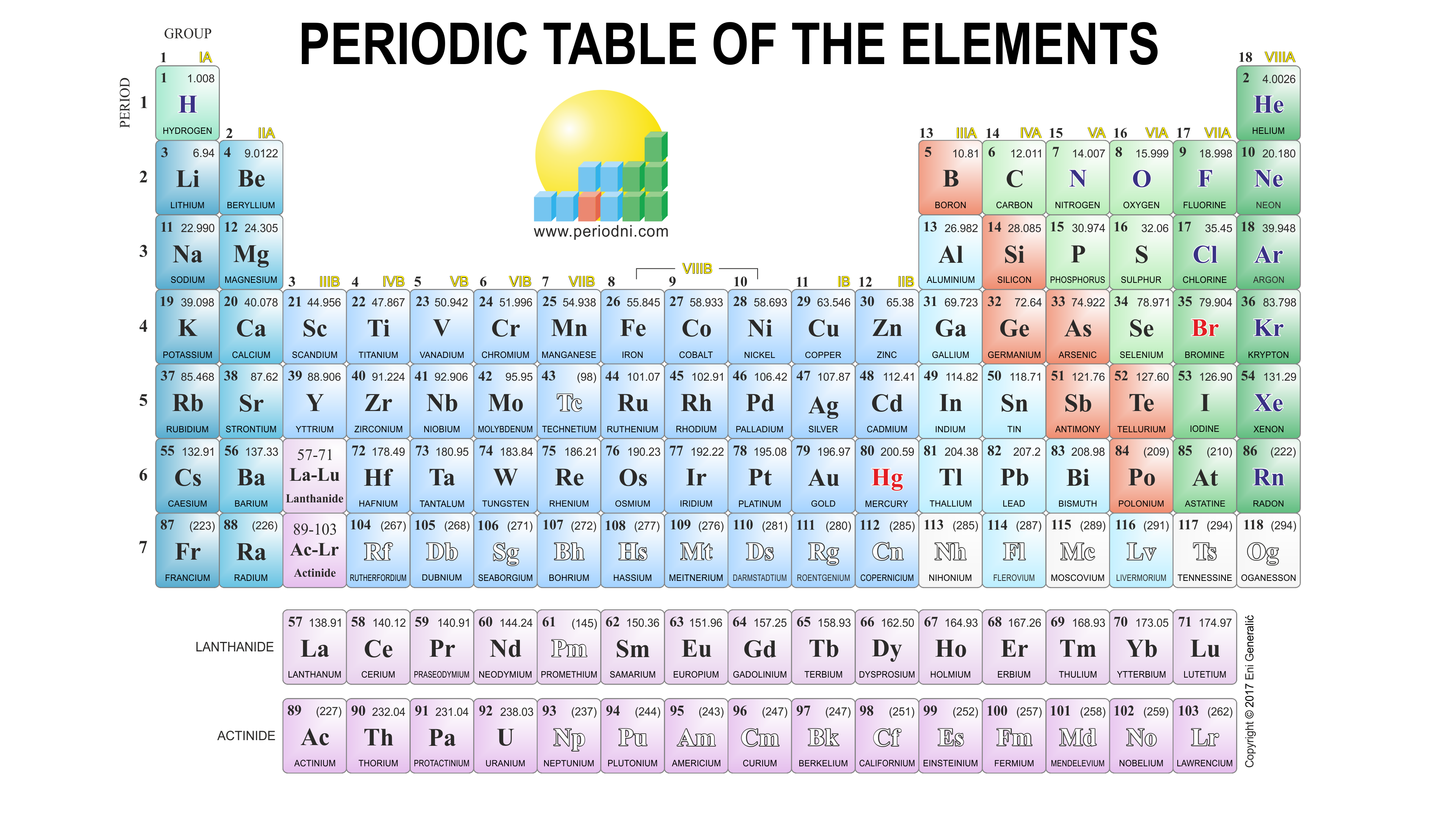 Direct download link: https://www.periodni.com/gallery/periodic_table-4k-3840x2160-light_background.png