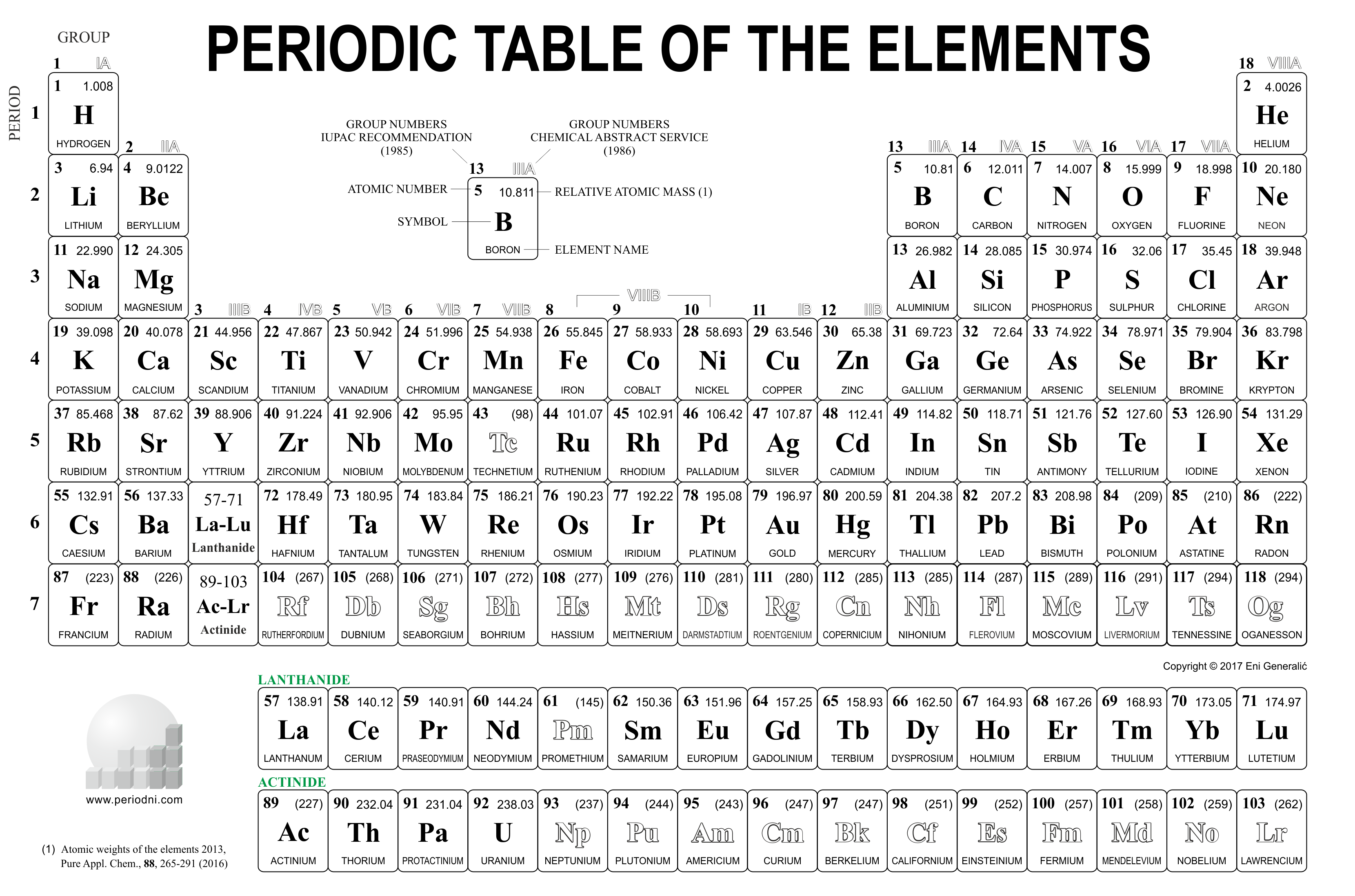 Periodic table printable black and white for 110 element in periodic table