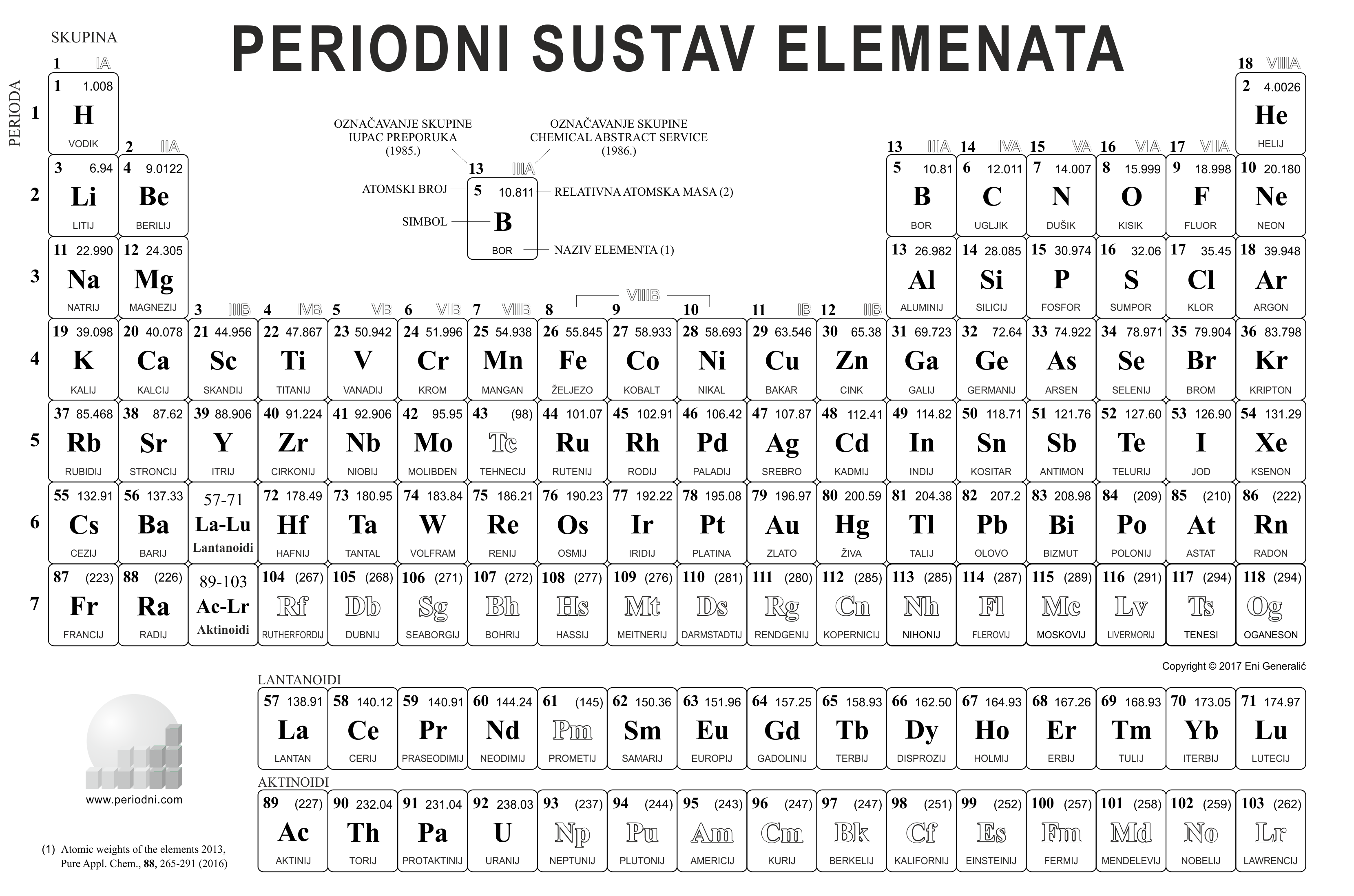 Direct download link: https://www.periodni.com/gallery/periodni_sustav-crni.png