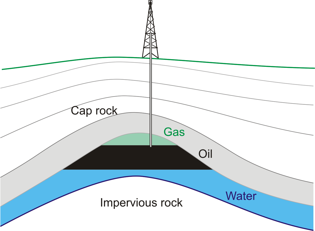 Direct download link: https://www.periodni.com/gallery/petroleum_reservoir.png