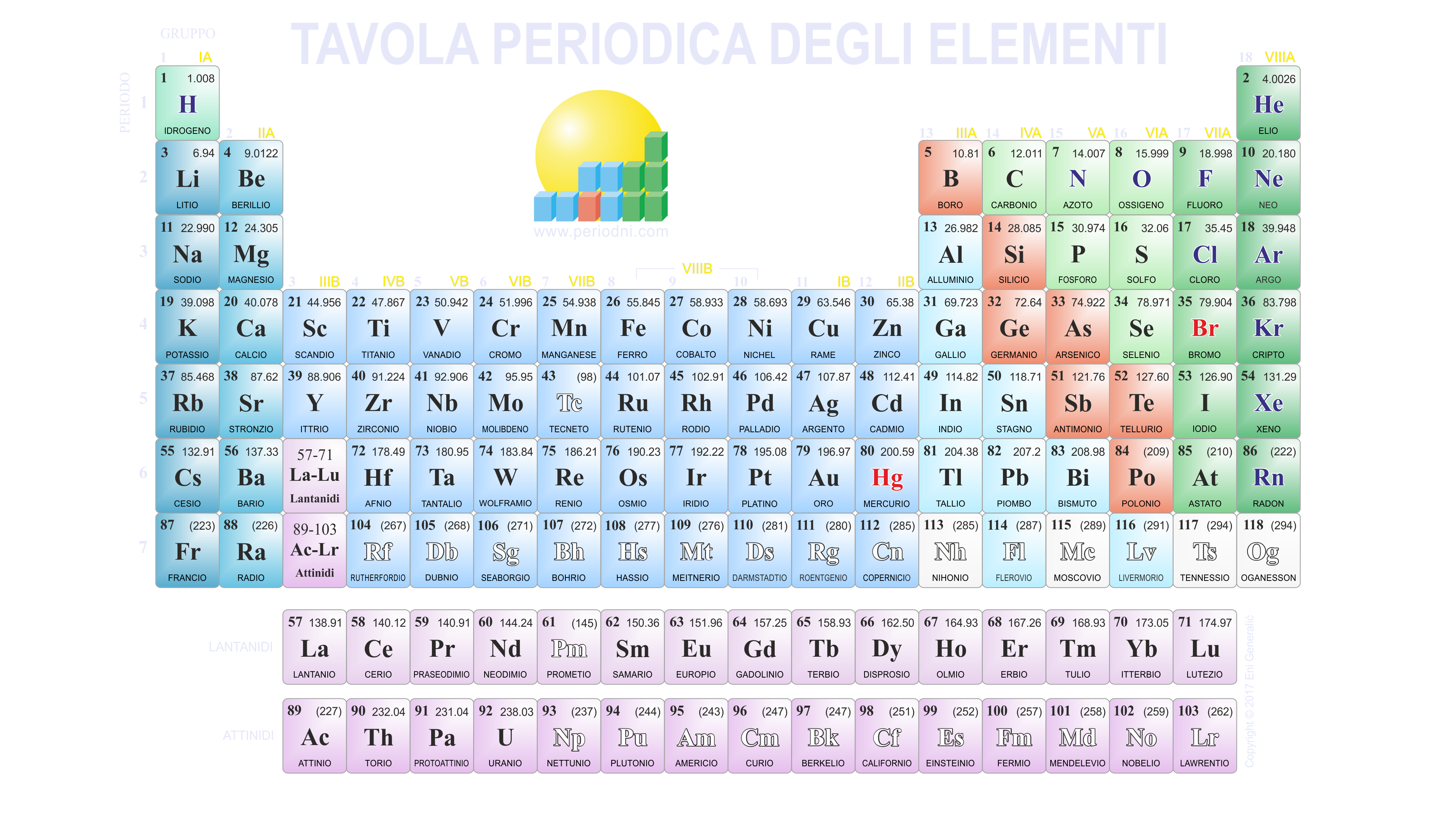 Direct download link: https://www.periodni.com/gallery/tavola_periodica-4k-3840x2160-sfondo_scuro.png