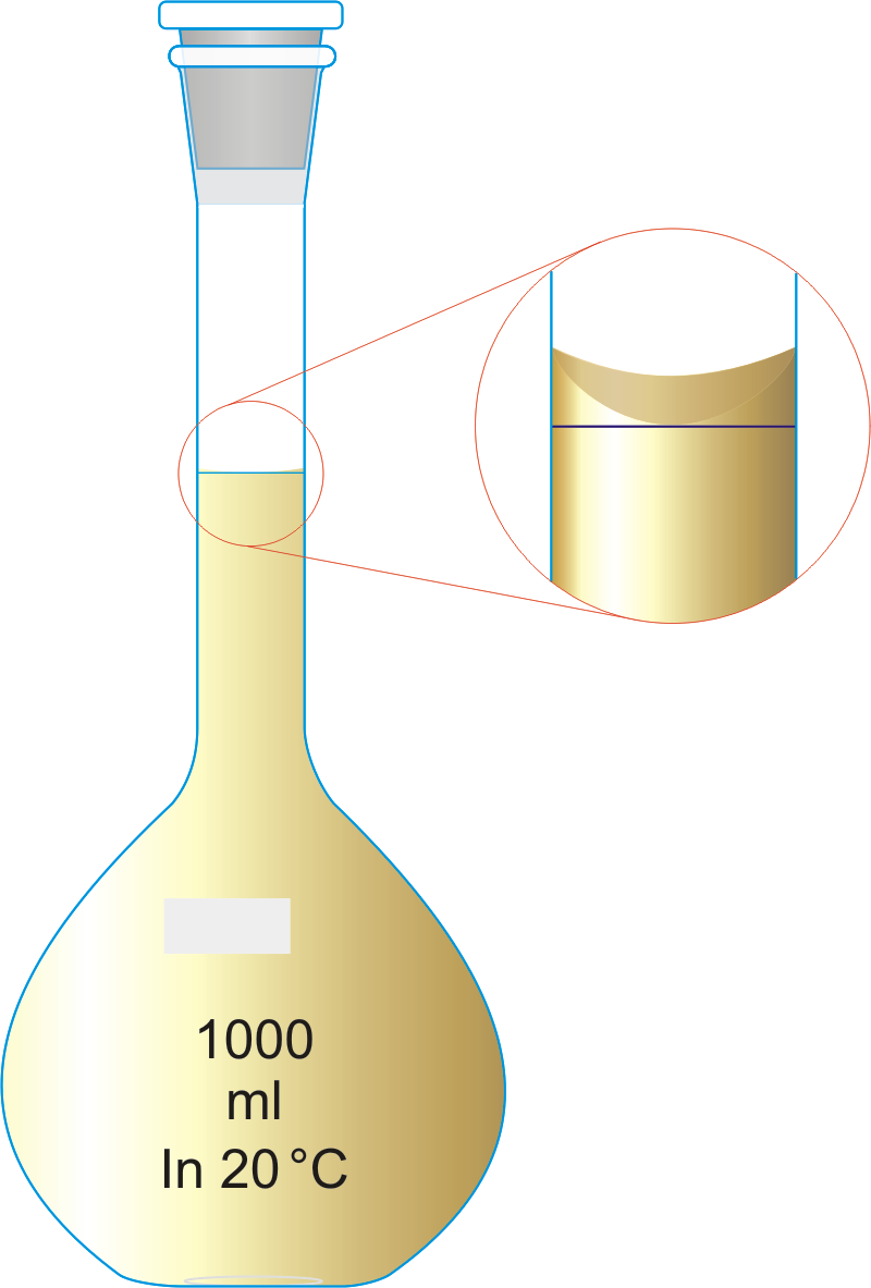 lab report calibration of volumetric flask Below is from kimble kontes® who is the manufature for many of the glassware  products offered by hach proper use of calibrated volumetric.