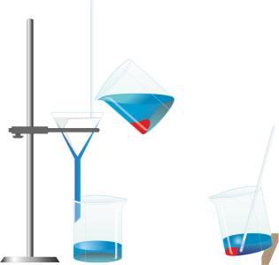 Dekantiranje matične otopine i odlaganje čaše