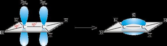 Model dvostruke veze