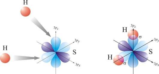 Molekula H2S