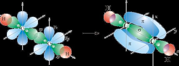 Model trostruke veze