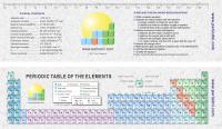 El marca-páginas de la tabla periódica
