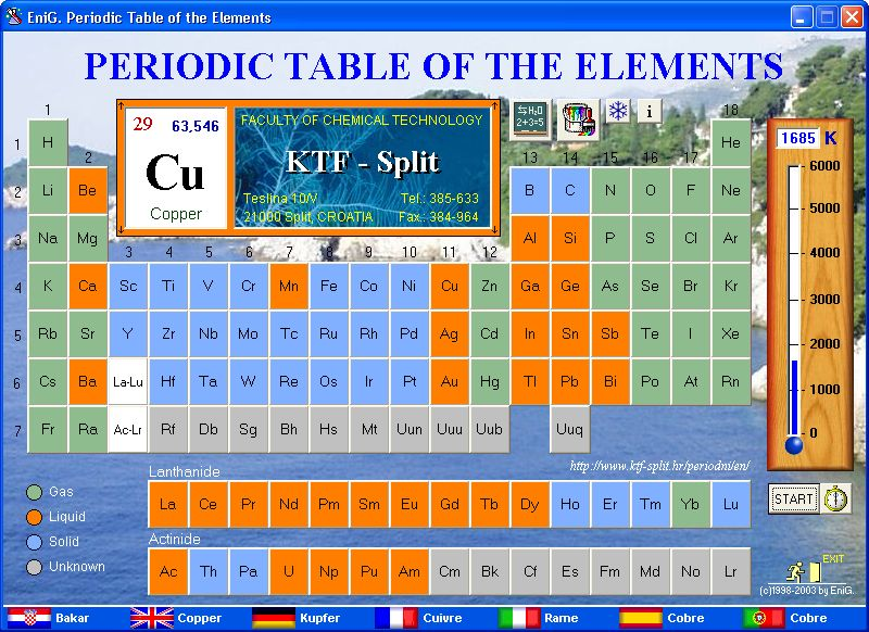 Periodic Table Of The Elements Enig Software