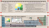 Periodic table bookmark